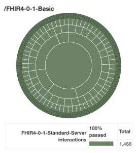 Helios FHIR Server Touchstone Testing